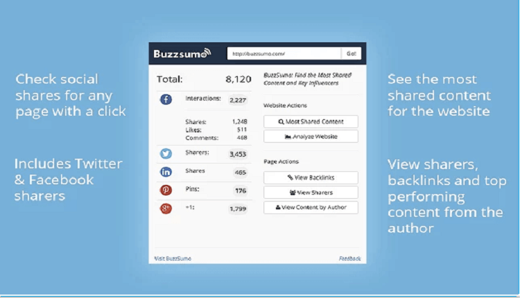 اضافة BuzzSumo في كروم