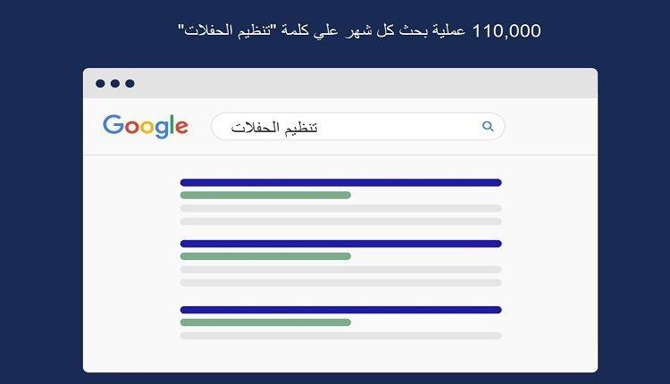عدد البحث الشهري في جوجل